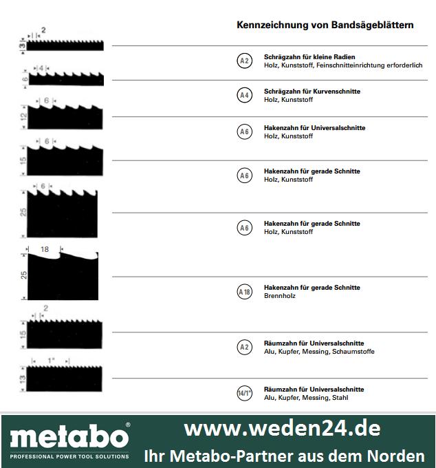 Fabelhaft Metabo Elektra Beckum Bandsägeblatt BAS 450, 500, 505, 600 @AK_65