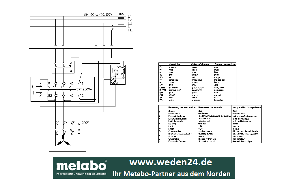 www.weden-metabo-service.de/WebRoot/Store8/Shops/6...