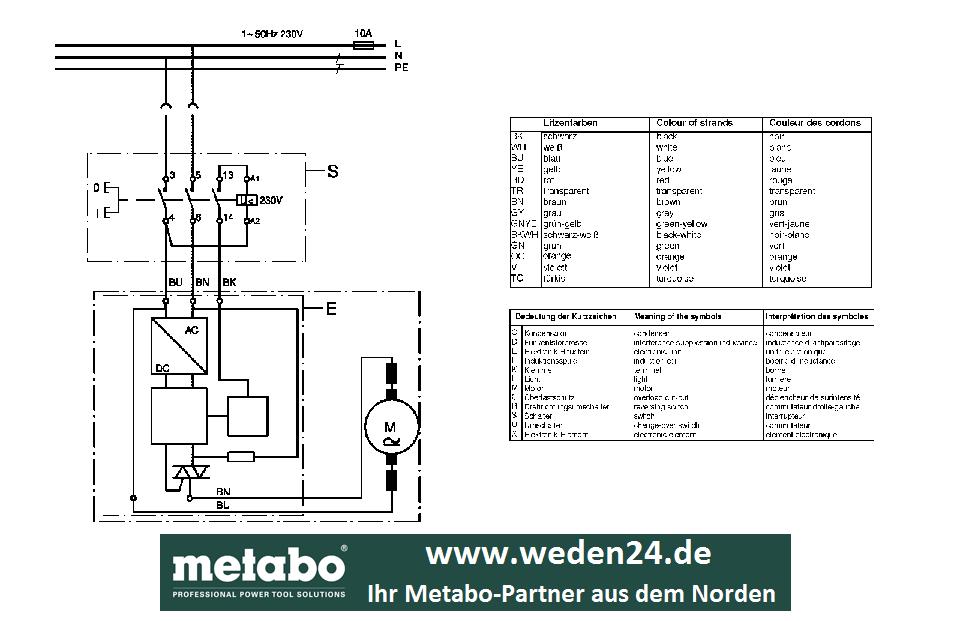 metabo elektra beckum e motor 1 8kw 230 1 50 am21. Black Bedroom Furniture Sets. Home Design Ideas